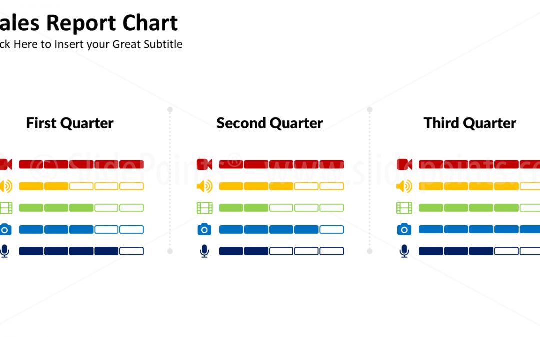 Sales Report PowerPoint